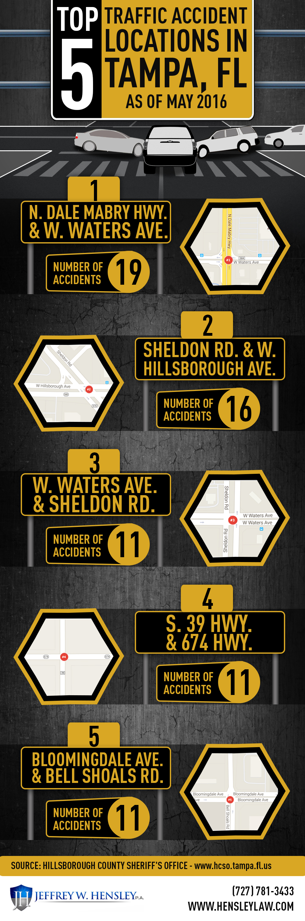Top 5 Traffic Accident Locations In Tampa, FL